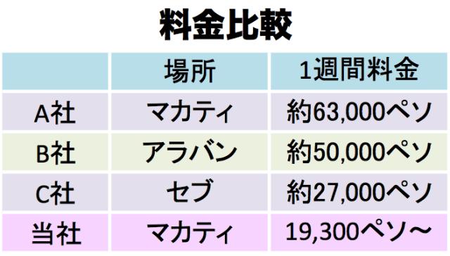 price_hikaku